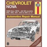 Haynes Automotive Manual, 24059 | Haynes | Canadian Tire