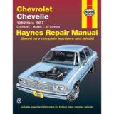 Haynes Automotive Manual, 24020 | Haynes | Canadian Tire