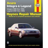 Manuel automobile Haynes, 72021 | Haynes | Canadian Tire