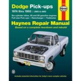 Manuel automobile Haynes, 30040 | Haynes | Canadian Tire
