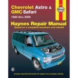 Haynes Automotive Manual, 24010 | Haynes | Canadian Tire
