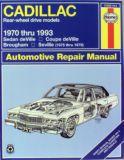 Haynes Automotive Manual, 21030 | Haynes | Canadian Tire