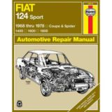 Haynes Automotive Manual, 34010 | Haynes | Canadian Tire