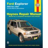 Haynes Automotive Manual, 36025 | Haynes | Canadian Tire