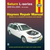 Haynes Automotive Manual, 87020 | Haynes | Canadian Tire