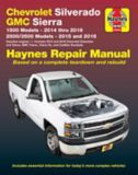 Haynes Automotive Manual, 24068 | Haynes | Canadian Tire