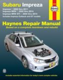 Haynes Automotive Manual, 89080 | Haynes | Canadian Tire