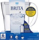 Brita Space Saver Pitcher, 6-Cup | Brita | Canadian Tire
