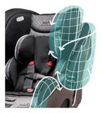 Evenflo Symphony 3-IN-1 Car Seat | Evenflo | Canadian Tire