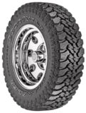 Goodyear Wrangler Territory | Goodyear | Canadian Tire