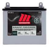 MotoMaster 12-volt 32AH Group U1 SLA Battery | MotoMasternull