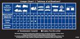 Chargeur de batterie MotoMaster Eliminator, série de précision, 1 A, 3 blocs | MotoMaster Eliminator | Canadian Tire