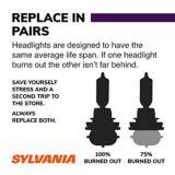 Ampoules de phare H11 Sylvania XtraVision, paq. 2   Sylvanianull