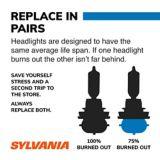 Ampoules de phare H11 Sylvania SilverStar zXe, paq. 2 | Sylvanianull