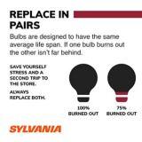 Ampoules miniatures de longue durée Sylvania 2357   Sylvanianull
