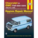 Haynes Automotive Manual, 24080 | Haynes | Canadian Tire