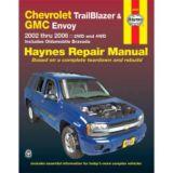 Haynes Automotive Manual, 24072 | Haynes | Canadian Tire