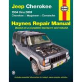 Haynes Automotive Manual, 50010 | Haynes | Canadian Tire