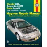 Manuel automobile Haynes, 25026 | Haynes | Canadian Tire
