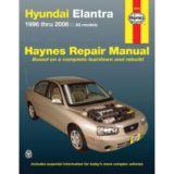 Manuel automobile Haynes, 43010 | Haynes | Canadian Tire
