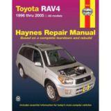 Haynes Automotive Manual, 92082 | Haynes | Canadian Tire