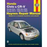 Haynes Automotive Manual, 42026 | Haynes | Canadian Tire
