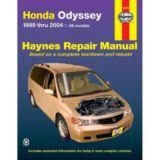 Haynes Automotive Manual, 42035 | Haynes | Canadian Tire