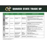 Quaker State 5W30 Advanced Durability Engine Oil, 5-L | Quaker Statenull