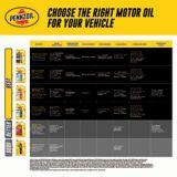 Pennzoil 5W-20 Motor Oil, 946-mL   Pennzoilnull