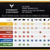 Vermont Castings BBQ Hardwood Pellets, Hickory Blend, 20-lb | Vermont Castingsnull