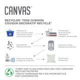 CANVAS Botanical Recycled Toss Cushion | CANVASnull