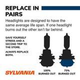 9012 Sylvania SilverStar® Headlight Bulb, 1-pk | Sylvanianull