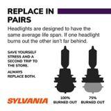 9012 Sylvania XtraVision® Headlight Bulb, 1-pk | Sylvanianull
