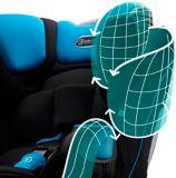 Evenflo Safemax 3-in-1 Car Seat | Evenflonull