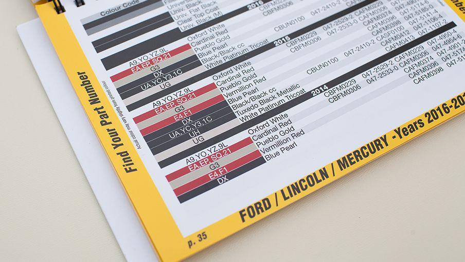 Localisez le code de couleur de votre véhicule